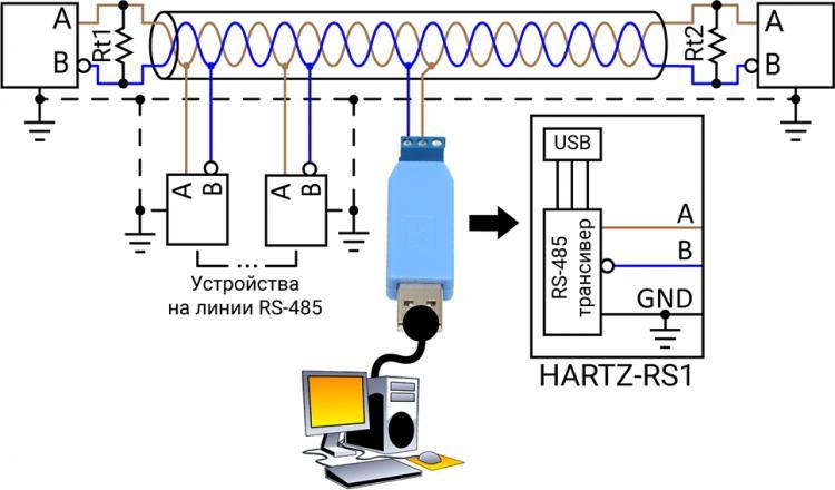 Подключение HARTZ-RS1 к линии RS-485