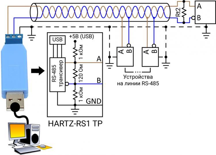 Подключение конвертера HARTZ-RS1 T